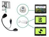 USB & Videokabel