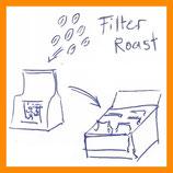 SoSo-Kafi Filter Roast 250g (Kaffeepack)