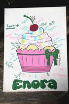 Cupcake à empreintes