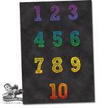 Number Poster; Chalkboard