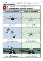 Verfahren, wenn man von links von einem militärischen Luftfahrzeug abgefangen wird