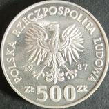 ポーランド人民共和国