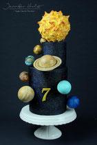 """1 Tageskurs für Anfänger """" Unser Sonnensystem"""" mit Jennifer Holst"""