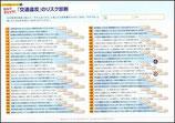 「交通違反」のリスク診断(5部1セット)