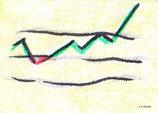 Wachstum & Wohlstand