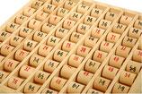 Multiplizier-Tabelle