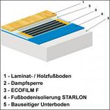 Fußbodenisolierung für ECOFILM F