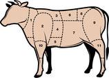 Mischpaket Rindfleisch ca. 11kg