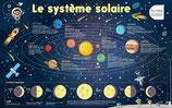Poster phosphorescent : le système solaire
