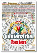Quintenzirkel-MK · Tasten · auch für Bläser & Streicher
