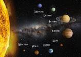 Sonnensystem mit Namen