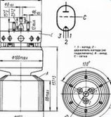 Радиолампа электровакуумная триод ГУ-5Б