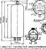 Радиолампа электровакуумная тетрод 6П36С