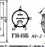Радиолампа электровакуумная триод ГИ-15Б