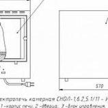 Электропечь СНОЛ-1,6.2,5.1/11-И2М