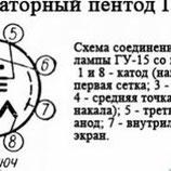 Радиолампа электровакуумная пентод ГУ-15