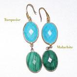 Boucles d'oreilles Turquoise et Malachite