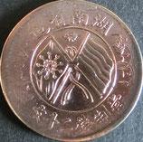 湖南省造 当制二十文銭
