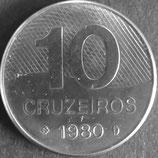 ブラジル 西暦1980年