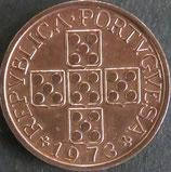 ポルトガル 西暦1973年