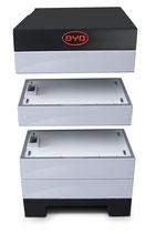 BATTERY-BOX PREMIUM HVS / HVM