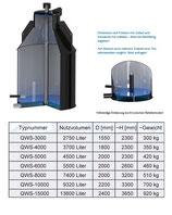 Quellwasserspeicher 3000 - 15.000 Liter
