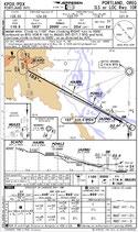 IFR Anflugkarten eines beliebigen Flugplatzes