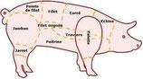 **-4 saucisses de porc Bio 440gr