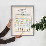 Affiche Accords Vins/Fromages