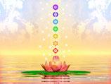 Chakrabalance