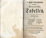 Sämtliche anatomische Tabellen 1759