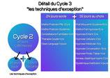 Cycle 3 Psychopraticien Inscription