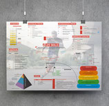 Life Skill System - Poster