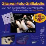Gitarren-Foto-Grifftabelle  (von Jörg Sieghart / Tunesday Bestellnummer: TPG05