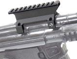 B&T MP5用 ハイマウントベース
