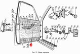 Armlehnen Türgriffe GAZ 3102. Armrests door handles GAZ 3102. Подлокотники ГАЗ 3102.