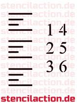 Schablone - Skala Meter Maßeinheit