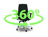 360° Produkt Animation