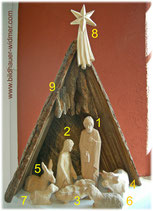 Nr. 1 bis 4: Josef, Maria, Jesuskind, Ochse
