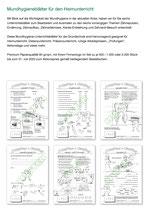 Mundhyygiene Unterrichtsblätter