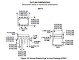 AS 177 - Ultraprecision Operational Amplifier
