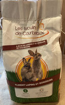 Alimentation lapin, rongeur