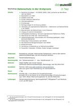 Datenschutz in der Arztpraxis (1 Tag)