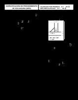Elaboracion de WPS