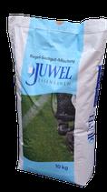JUWEL® RSM  7.1.2