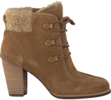 UGG Analise W/CHE