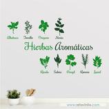Cocinas - Hierbas aromáticas