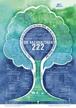 Poster - Die Nachhaltigen 222 in Deutschland