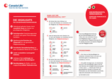 Beraterkarte Grundfähigkeitsversicherung