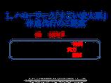 ゼロ円求人コンサルタント【アドバンス】講座(事前決済)